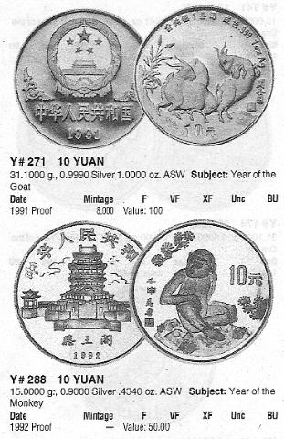 2007 Standard Catalog of WORLD COINS. 1901-2000.